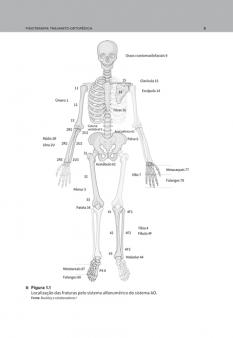 1017601_fisioterapia-traumato-ortopedica9786558820291_l4_637623540339357096